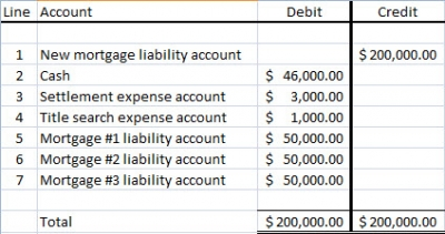 General Ledger Distribution for a Mortgage Refinancing