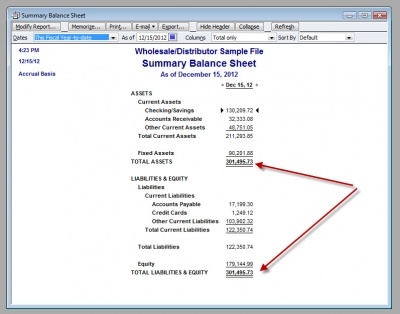 Report Summary Balance Sheet
